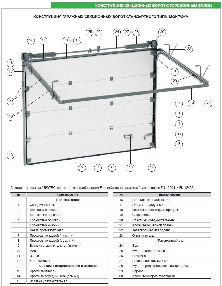 Схема подключения ворот алютех
