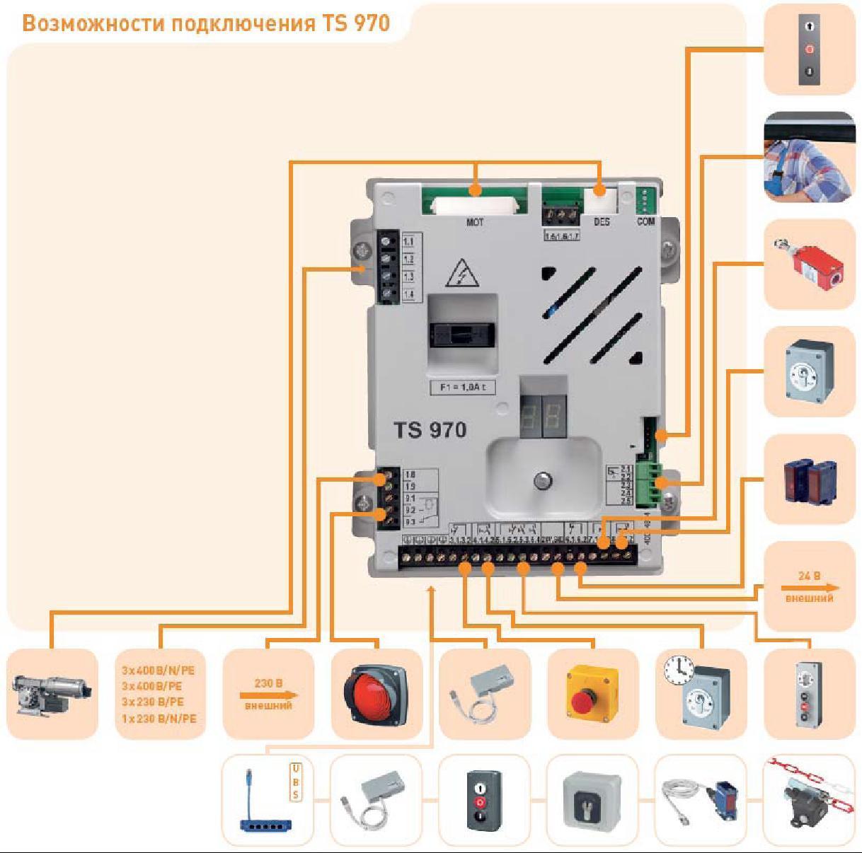 автоматика инструкция gfa elektromaten ws900 блок управления